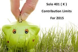 Updated Solo 401k Maximum Contribution