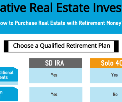 Real estate investing with retirement funds