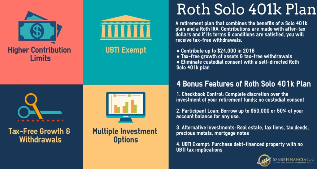Benefits of Roth Solo 401 k