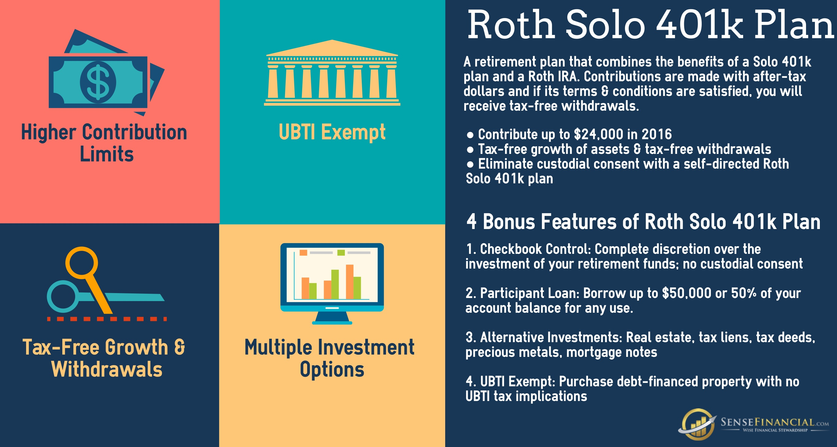 infographics: why choosing a roth solo 401 k plan makes sense?