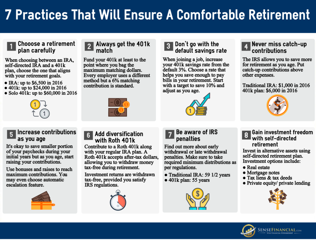 Can you trade options in a retirement account