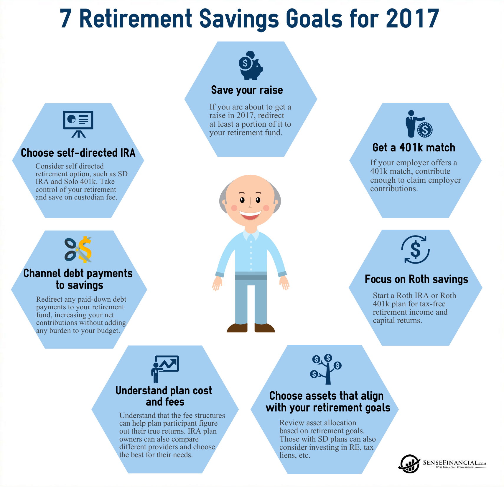 Infographics 7 Retirement Savings Goals For 2017